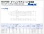 Rozvodový řetěz Morse spojený KAWASAKI ZX-6R Ninja (636) rok 02