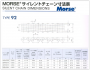 Rozvodový řetěz Morse spojený KAWASAKI VN 800 A10-A11 Vulcan...