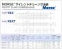 Rozvodový řetěz Morse spojený YAMAHA YZF 600 R6 rok 2006-2008